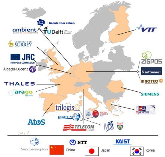 iCore Consortium